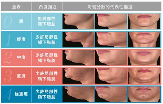 口罩下-最受歡迎的治療之一-4